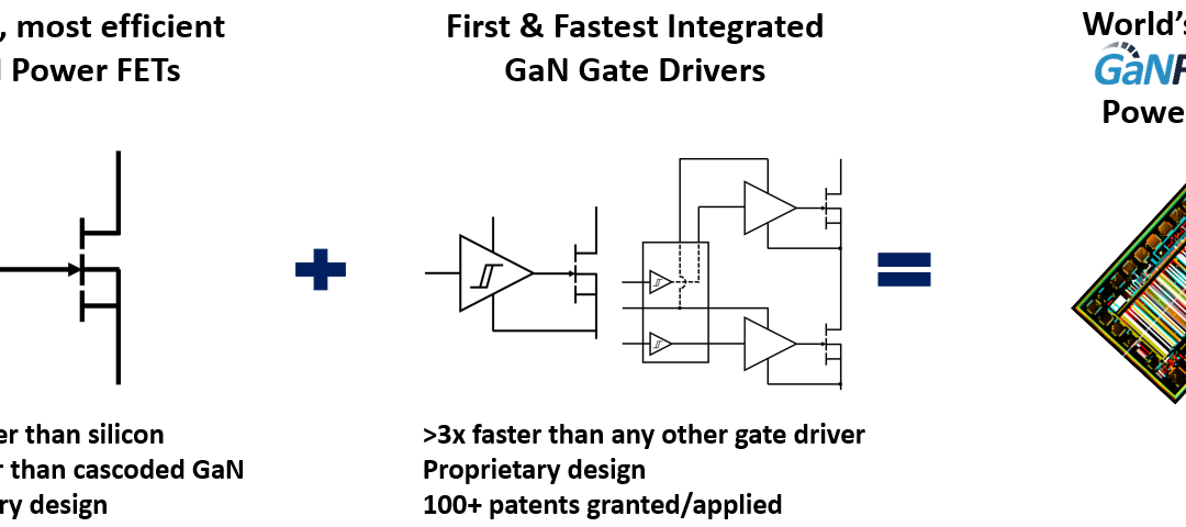 Breaking Speed Limits with GaN Power ICs