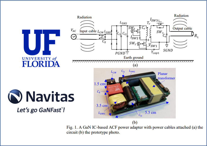 Modeling and Reduction of Radiated EMI in a GaN IC-based Active Clamp Flyback Adapter