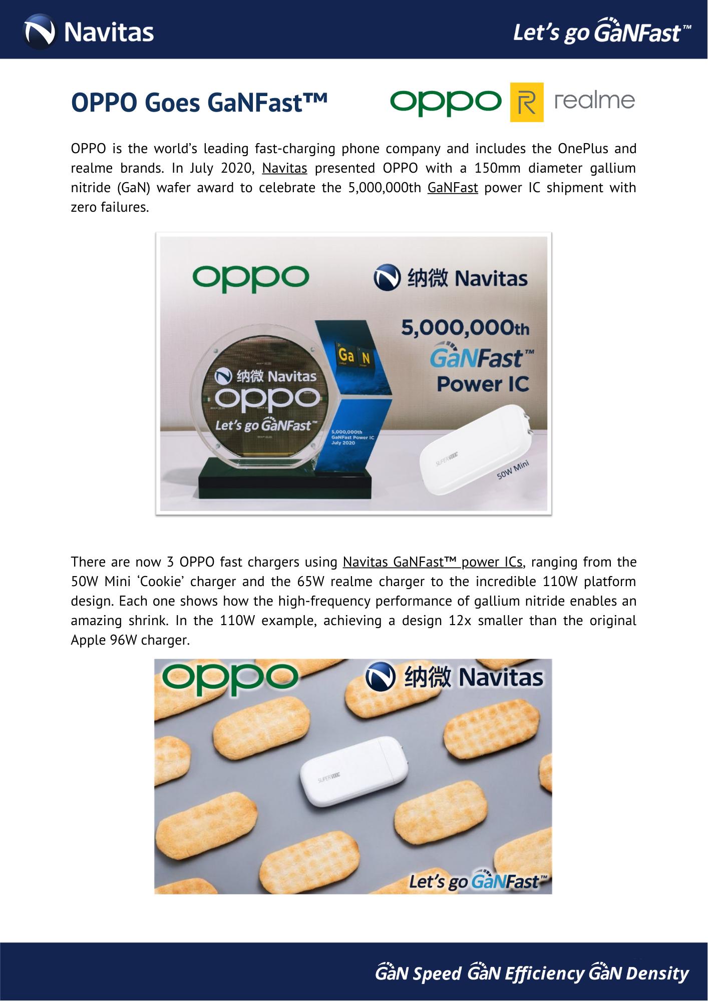 OPPO Goes GaNFast™