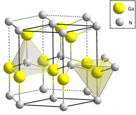 GaN Wurtzite Polyhedra
