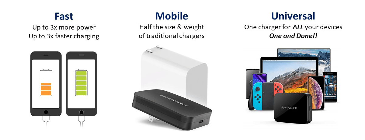 fast, mobile, universal GaN chargers