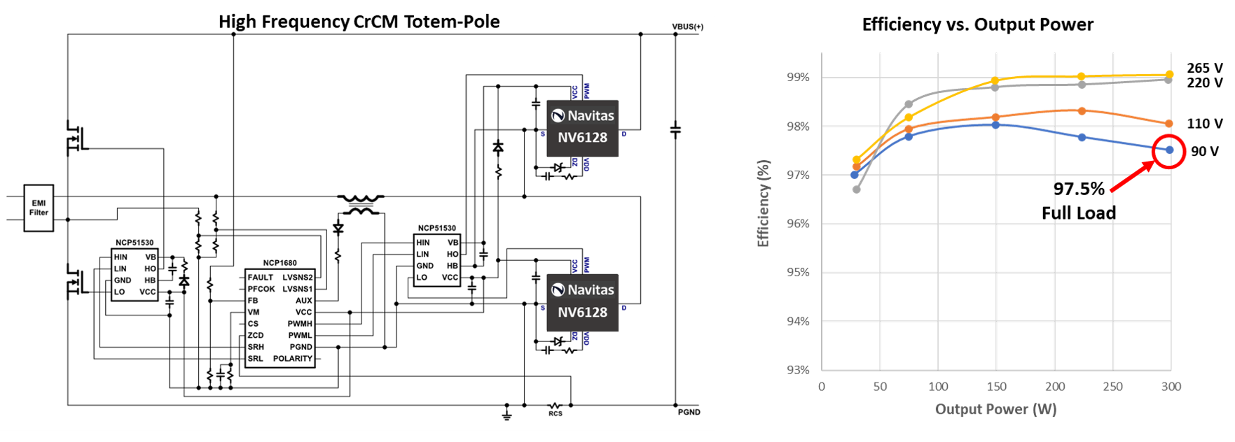 Power Electronics News: GaN Enables Next-Generation High-Frequency Circuits